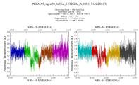 get Herschel/HIFI observation #1342228613