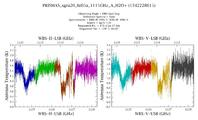 get Herschel/HIFI observation #1342228615
