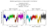 get Herschel/HIFI observation #1342228616
