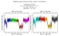 get Herschel/HIFI observation #1342228618