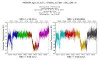 get Herschel/HIFI observation #1342228619