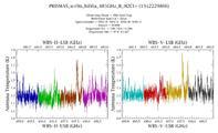 get Herschel/HIFI observation #1342229866