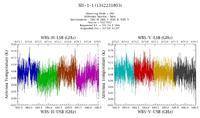 get Herschel/HIFI observation #1342231803