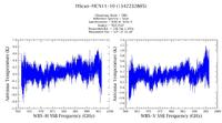 get Herschel/HIFI observation #1342232805