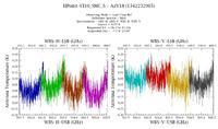 get Herschel/HIFI observation #1342232965