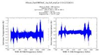 get Herschel/HIFI observation #1342235831