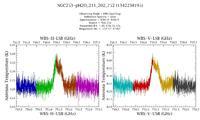 get Herschel/HIFI observation #1342238195