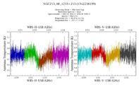 get Herschel/HIFI observation #1342238199
