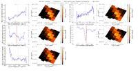 get Herschel/PACS observation #1342239502