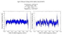 get Herschel/HIFI observation #1342243685