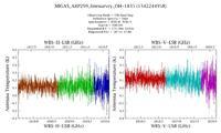 get Herschel/HIFI observation #1342244958
