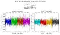 get Herschel/HIFI observation #1342245591