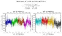 get Herschel/HIFI observation #1342245604