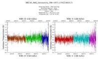 get Herschel/HIFI observation #1342246017