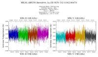 get Herschel/HIFI observation #1342246473