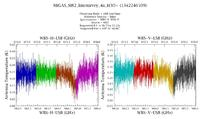get Herschel/HIFI observation #1342246509