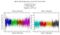 get Herschel/HIFI observation #1342247081