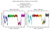 get Herschel/HIFI observation #1342250708