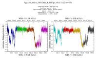 get Herschel/HIFI observation #1342250709
