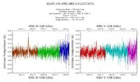 get Herschel/HIFI observation #1342251072