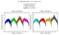 get Herschel/HIFI observation #1342251431