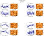 get Herschel/HIFI observation #1342251500