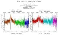 get Herschel/HIFI observation #1342251603