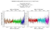get Herschel/HIFI observation #1342251619