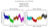 get Herschel/HIFI observation #1342253698