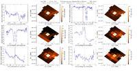 get Herschel/PACS observation #1342254240