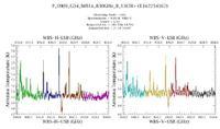 get Herschel/HIFI observation #1342254362