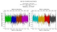 get Herschel/HIFI observation #1342256421