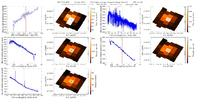 get Herschel/PACS observation #1342258102