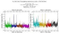 get Herschel/HIFI observation #1342262581