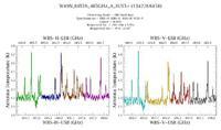 get Herschel/HIFI observation #1342268458